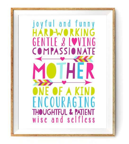 Mothers Day Poster Gift
